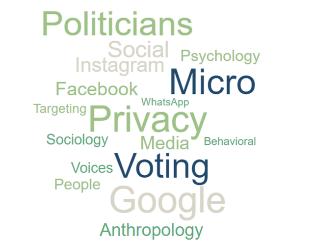 tagcloud.png
